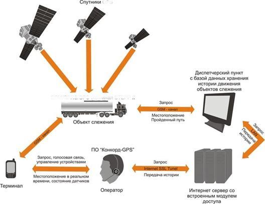 Моделирование изображений ...: pictures11.ru/modelirovanie-izobrazhenij.html