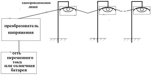 Схема резонансной системы